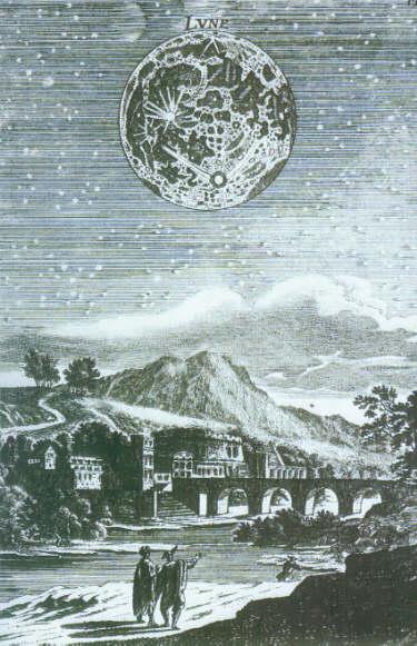 Lunar synchronicity